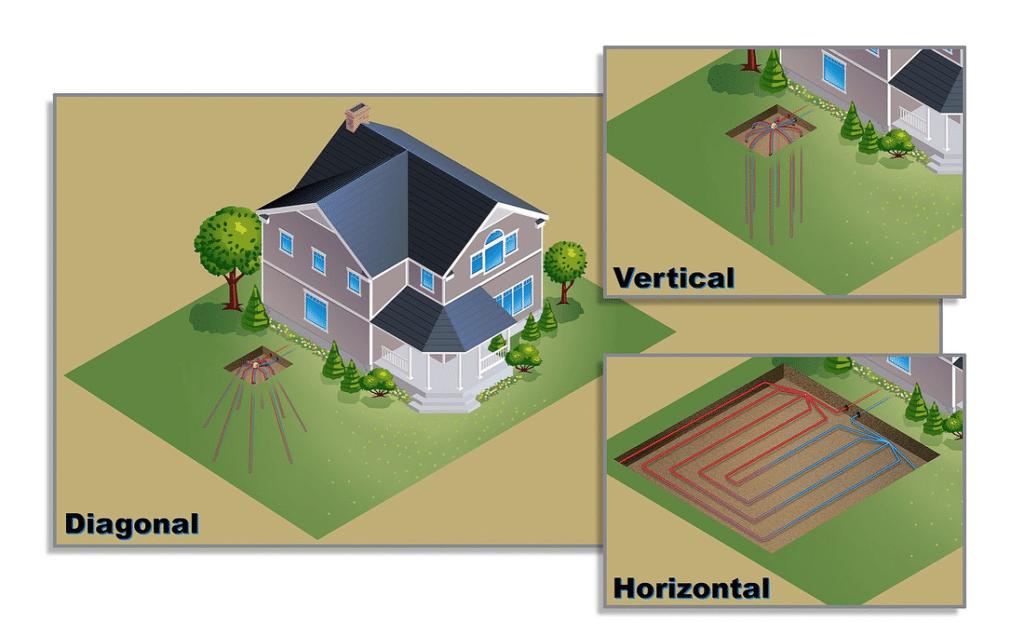 Geothermal Heating Diagram